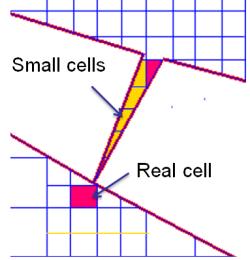 fig6 smallcellsingap