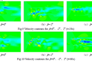 Numerical simulation of the aerodynamic performance of a H-type wind turbine during self starting