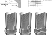 Fluid-Structure Interaction Simulation of Artificial Textile Reinforced Aortic Heart Valve: Validation with an In-Vitro Test