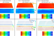 Design and CFD Analysis of a 150kW 8-Stage ORC-ROT (Organic Rankine Cycle-Radial Outflow Turbine) and Performance Degradation due to Blade Tip Clearance of Labyrinth Seal