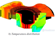 Verification calculations as per CFD FlowVision code for sodium-cooled reactor plants