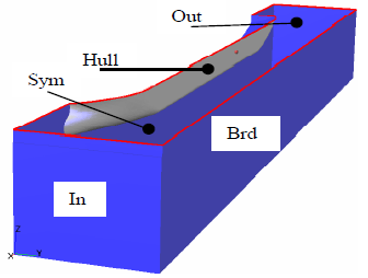 Numerical Simulation of Water Flow around