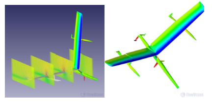 Coupled CFD and Structural An